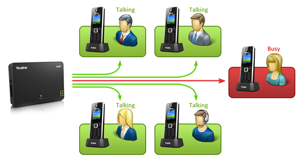 Index of /assets/images/voip/ip-phons/yealink-w52p