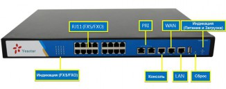 IP ATC  Yeastar MyPBX U500
