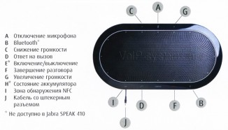 USB cпикерфон Jabra Speak 810 UC