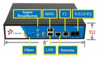 IP ATC  Yeastar MyPBX U300